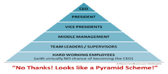 Ultimate Pyramid Scheme