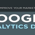 Improve Your Blog Using Google Analytics