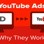 YouTube Ads Advanced Techniques