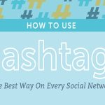 How To Use Hashtags To Get More Traffic