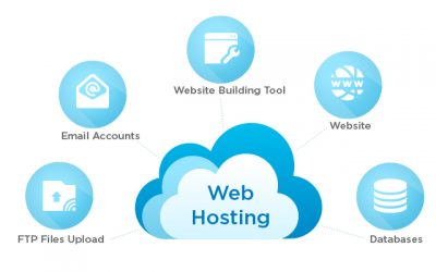 6 Best Web Hosting Services For Beginners