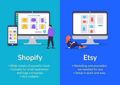 Shopify vs Etsy – What You Need to Know