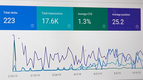 Importance Of Site Analytics and SEO